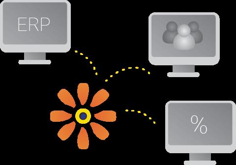 Ettertelling kan integreres i ethvert ERP-system som Lemonsoft og C9000
