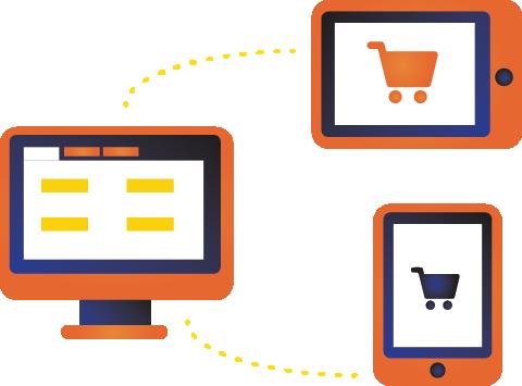 Bestellformulare und Landing Pages