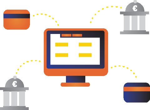 Die Auftragsverwaltung umfasst eine Vielzahl von Zahlungsmethoden